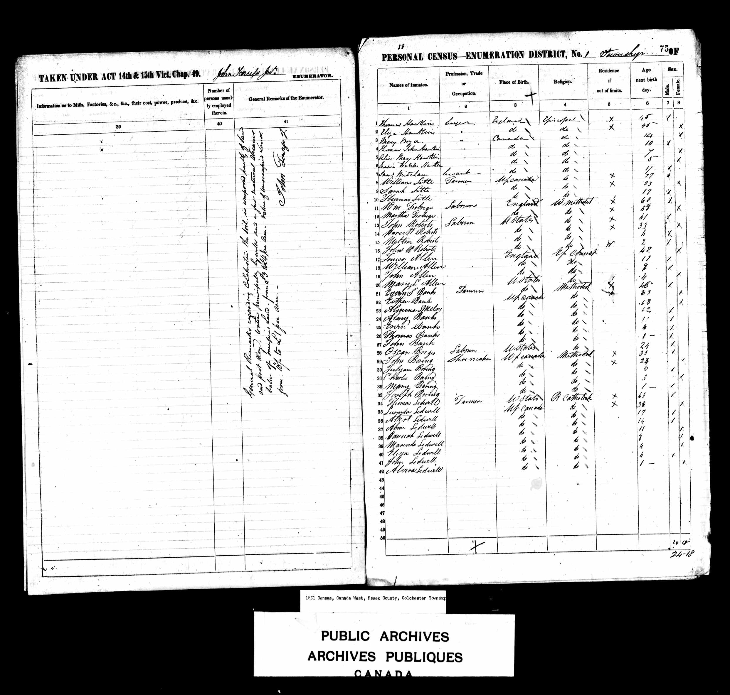 Banks including ALMINA MELOY 1851 census CW