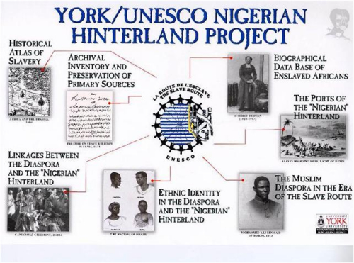 York-Unesco Nigerian Hinterland Project chart