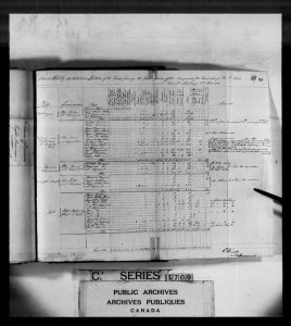 4. General Weekly Distribution Return of the Troops, July 8 1814_RG 8 I, vol 1709, 54_LAC microfilm C-3840