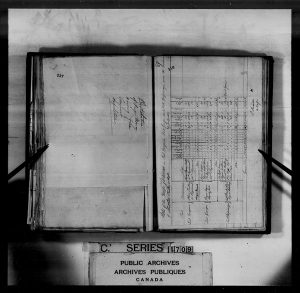 5. State of the Troops Stationed in Forts Niagara, George and Mississauga, July 20, 1814_RG 8 I, vol 1709, 54_LAC microfilm C-3840