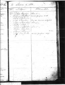 7.2 Coloured Corps Muster Roll October 24, 1812_RG 8 I, vol 1701_LAC microfilm C-3839