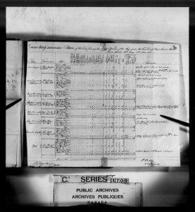 8. General Weekly Distribution Return of the Troops, June 22, 1814_RG 8 I, vol 1709, 54_LAC microfilm C-3840